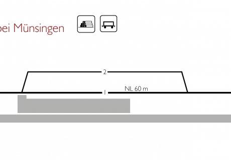SAB Güterverkehr - Ladestelle 3